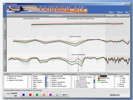 SurveyVisualizer for Linux full screenshot